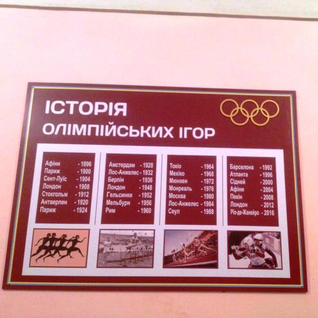Історія олімпійських ігор